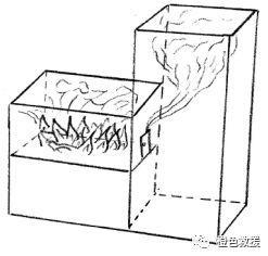 """""""火场排烟实例分析""""系列课「一」:典型火灾场景的火场排烟措施"""
