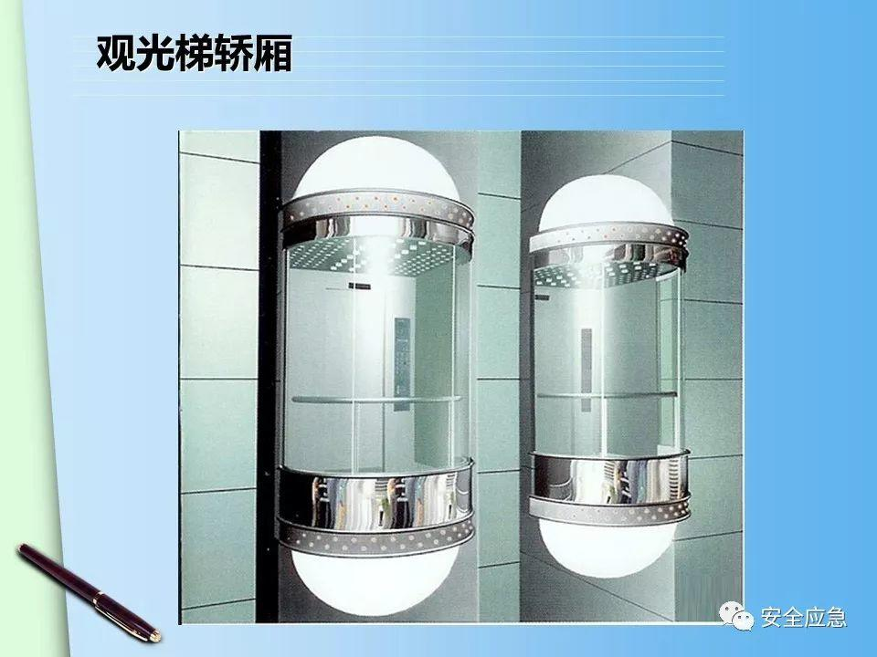 【PPT】电梯安全管理